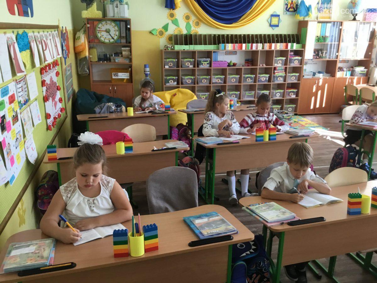 Что нужно знать о частных школах